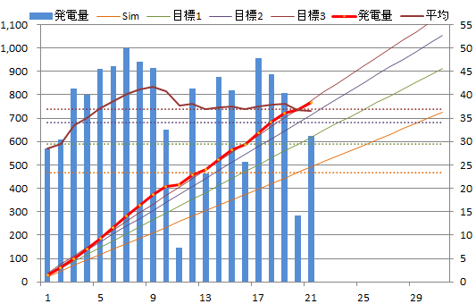 20130521graph.png