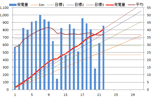 20130522graph.png
