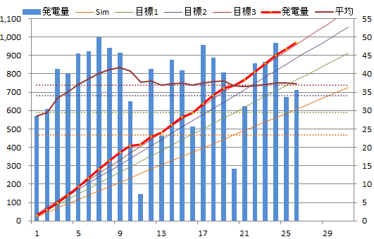 20130526graph.png