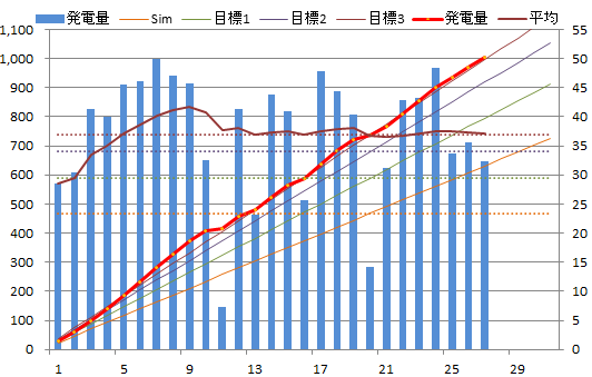20130527graph.png