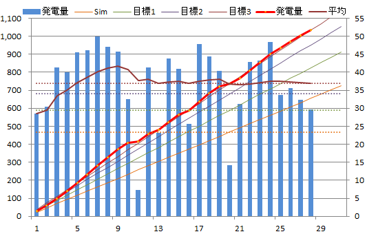 20130528graph.png