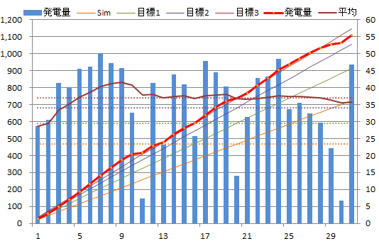20130531graph.png