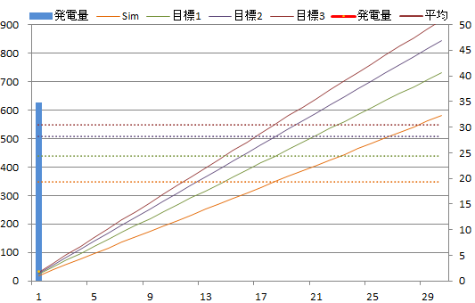 20130601graph.png