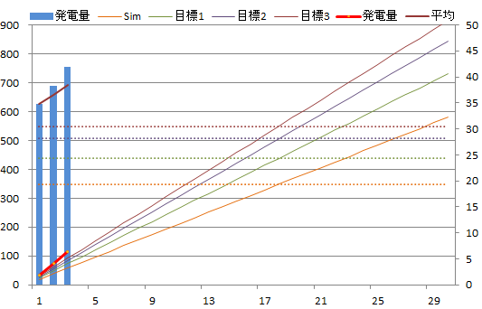 20130603graph.png