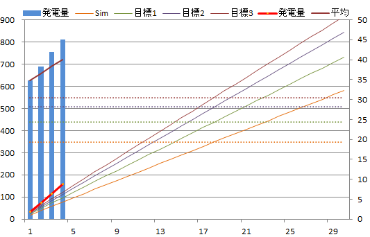 20130604graph.png