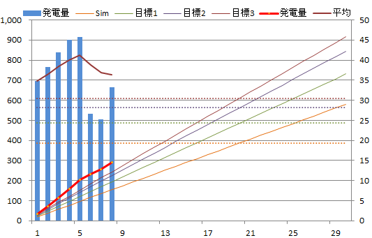 20130608graph.png