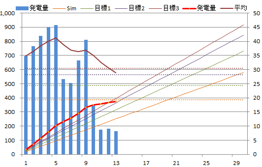 20130613graph.png