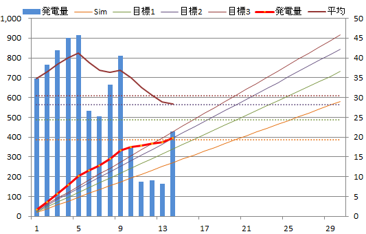 20130614graph.png