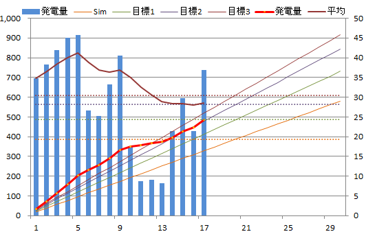 20130617graph.png