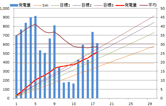 20130618graph.png