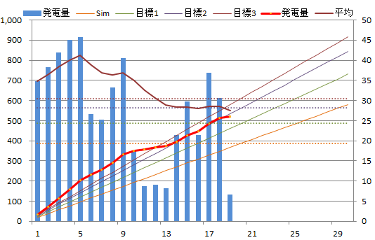 20130619graph.png