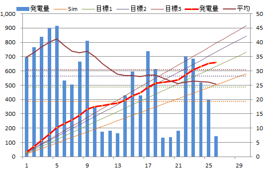 20130626graph.png
