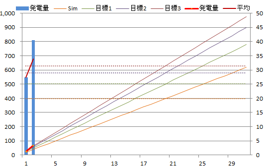 20130702graph.png