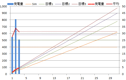 20130703graph.png