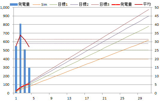 20130704graph.png