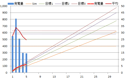 20130705graph.png