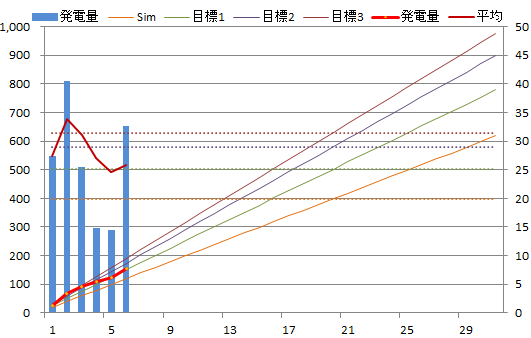 20130706graph.png