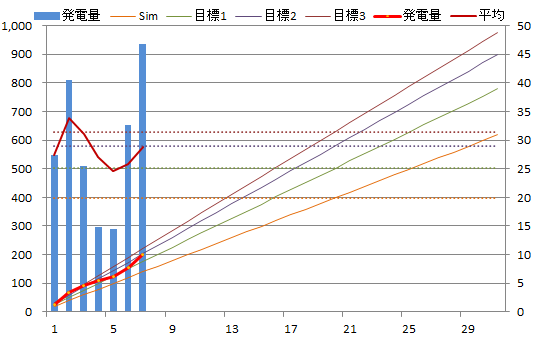 20130707graph.png