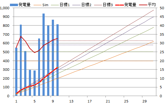 20130710graph.png