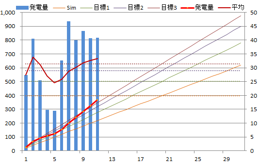 20130711graph.png