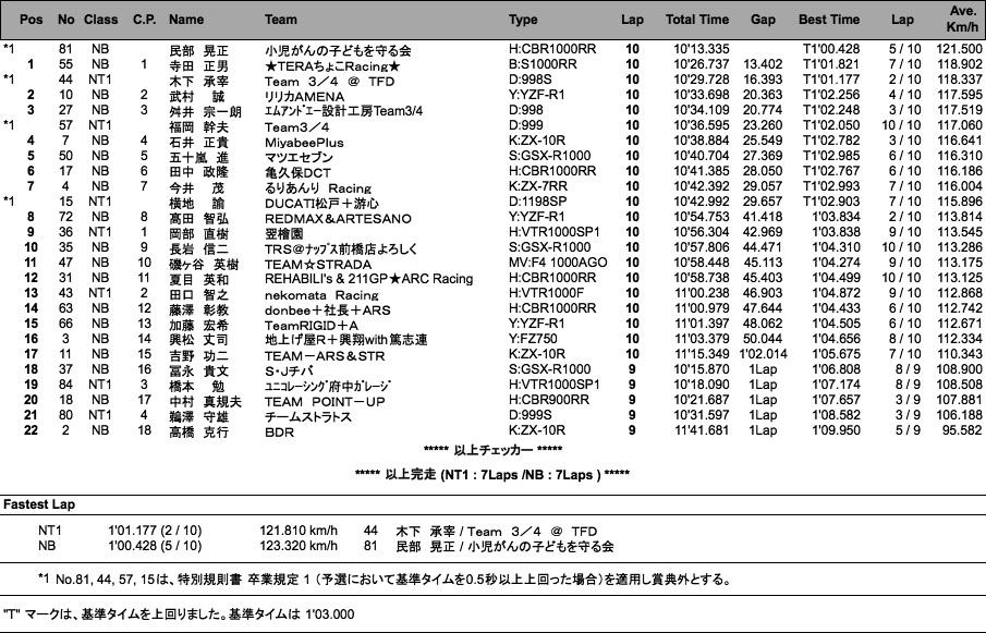 20120701_100.jpg