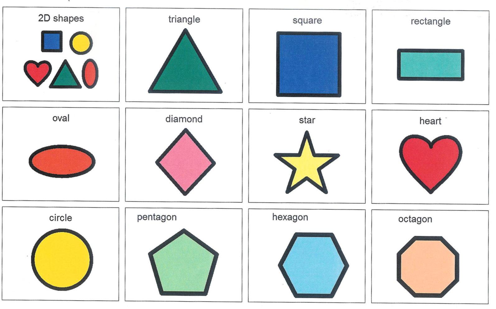 Key Stage 2 (Year3,Year6) はこれにプラスして、以下の図形の名前、特徴を学習します。 ・polygon ポリゴン(多角形)  ・regular quadrilateral (正四角形),