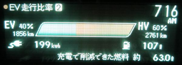 201207PHV1