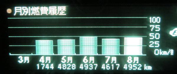 201208