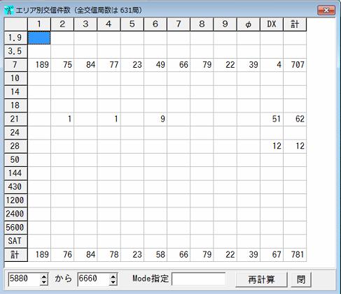 2014年10月データ
