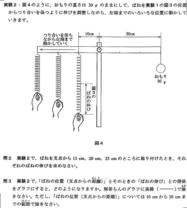 kaisei2013rika-1q-3.png