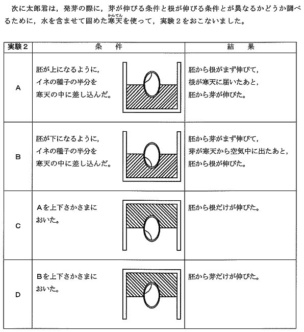 kaisei2013rika-4q-2.png