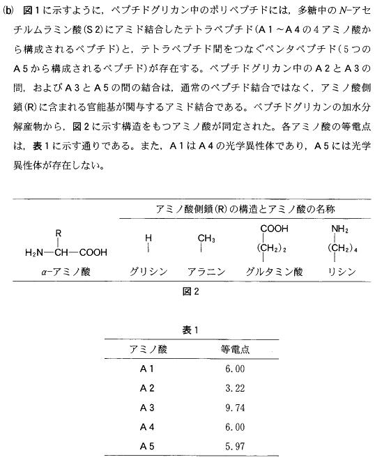 kyodai_2013_chem_4q_3.png