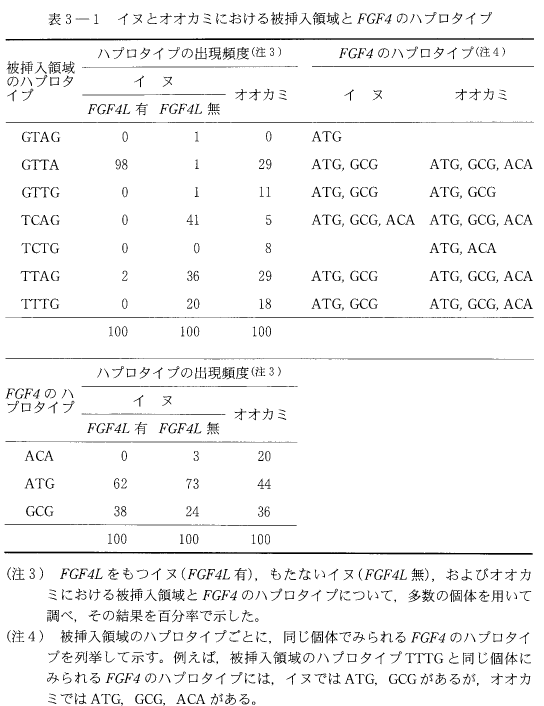 todai_2013_bio_21q.png