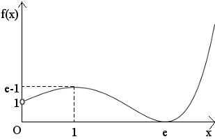 tokodai_2013_math_3a.png