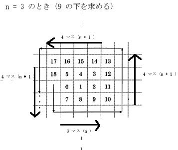 tsukukoma_2013_math_4a.png