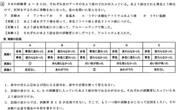 tsukukoma_2013_rika_4q.png