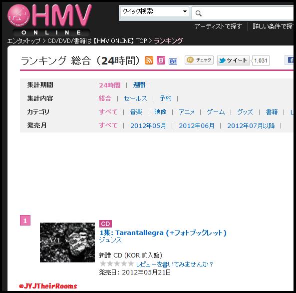 HMV-20120509.png