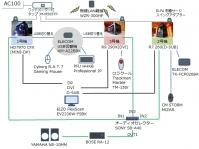 PC接続図 20140926