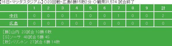 20120916Score.jpg