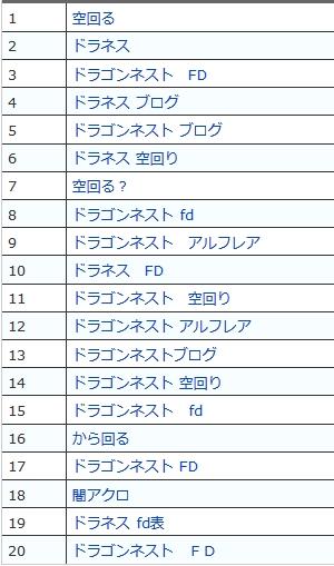 検索ランキング11