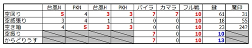 shoukajoukyou1102.jpg