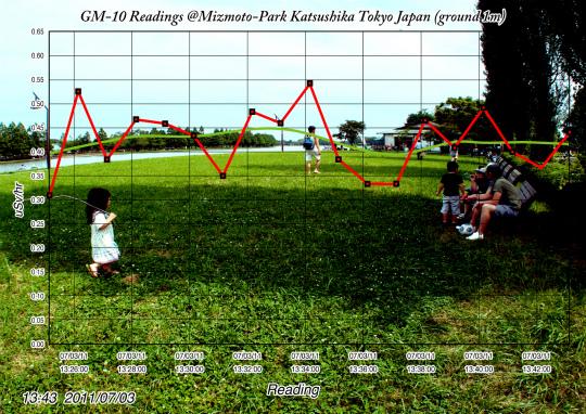 s110703mizumotopark2.jpg