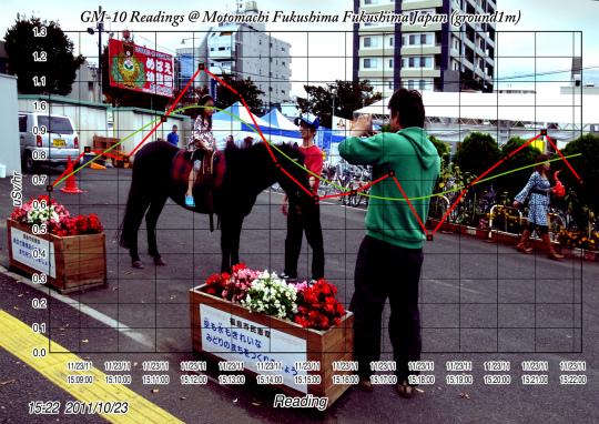 s111023fukushima2.jpg