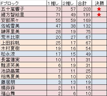 yosen6-6