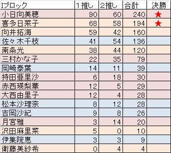 yosen6-9