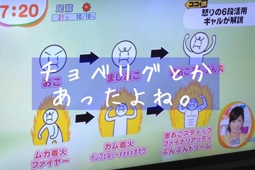 怒りの6段活用