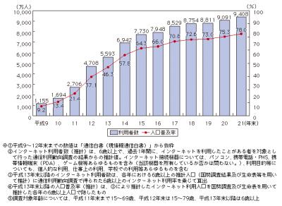 繝阪ャ繝井ココ蜿」_convert_20130114000138