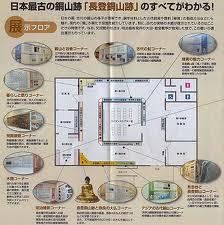 飛耳長目地図
