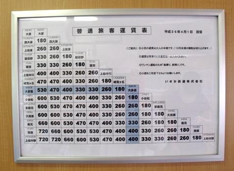 画像ー255 大多喜町 お城まつり 036-2