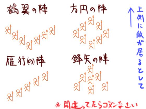 sengokujinkei